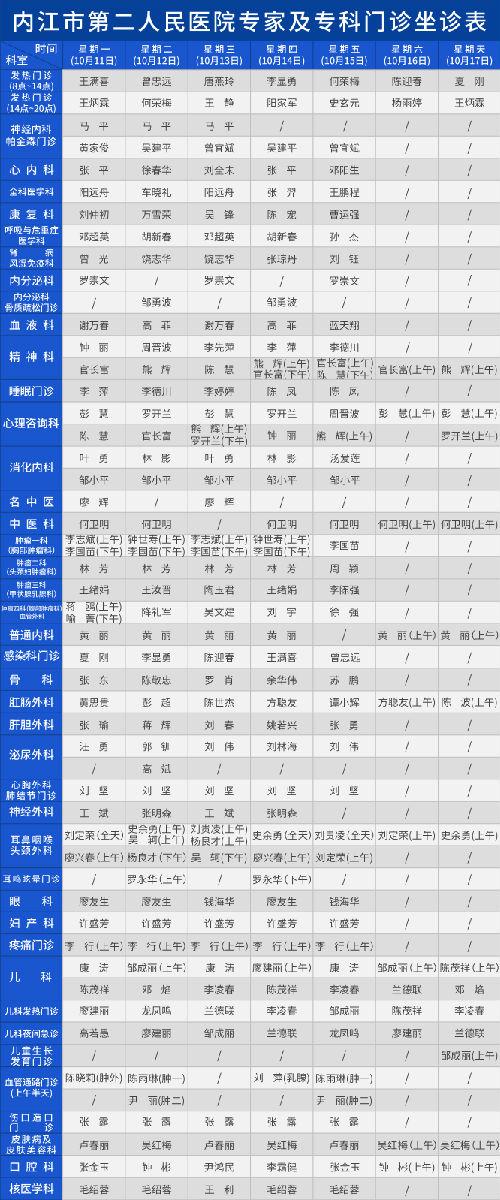 内江市第二人民医院专家及专科门诊坐诊表(2021.10.11-2021.10.17)